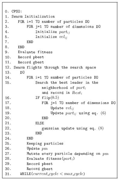 cpso-pseudo-code
