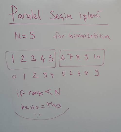 paralel-secim-islemi