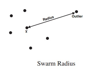 swarm-radius