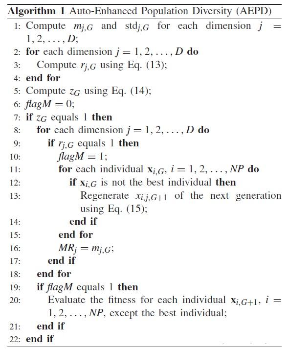 aepd-algoritma-1
