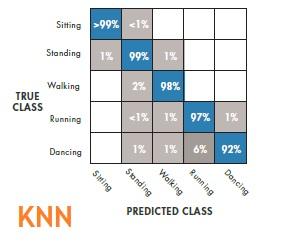 KNN-confusion-matrix