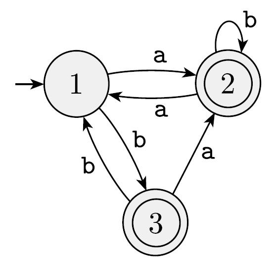Hesaplama Teorisi ile ilgili temel sorular ve cevapları